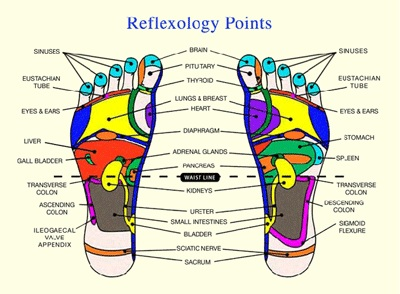thai-foot-massage