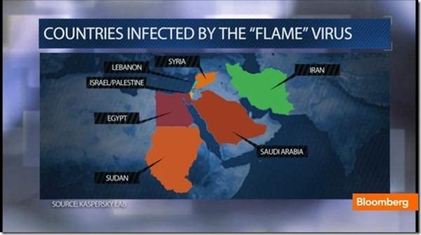 Iraani viirus