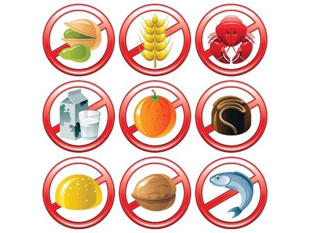 Food-chart-640x480