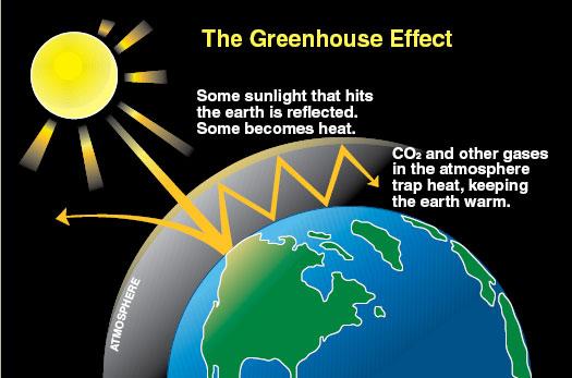 Kasvuhooneefekt