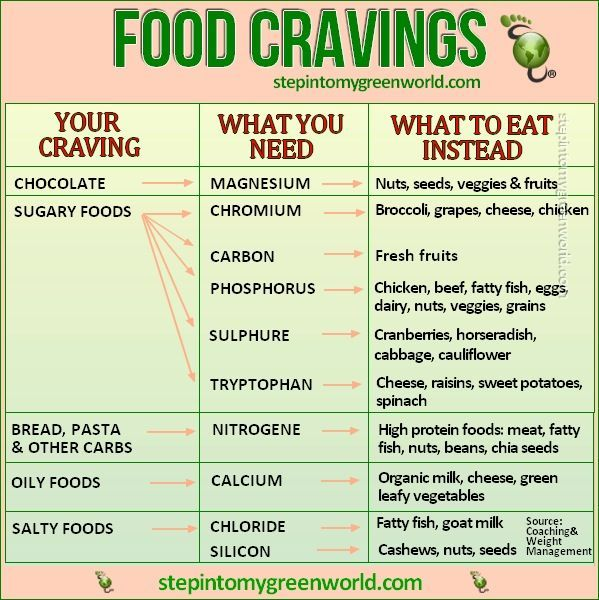 food-cravings1