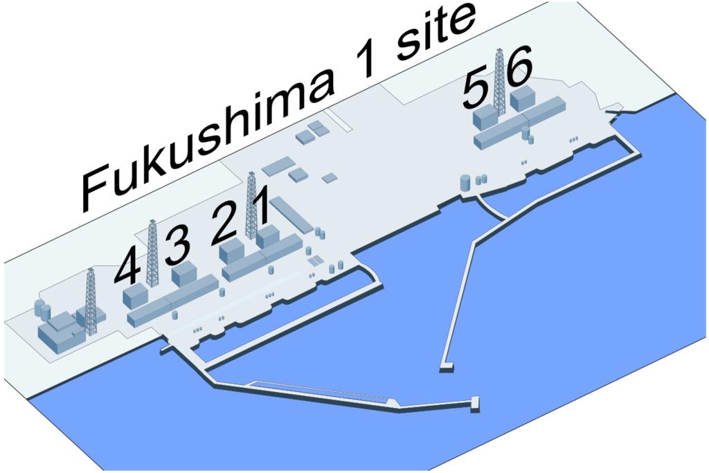 Fuku reaktorid 1-6