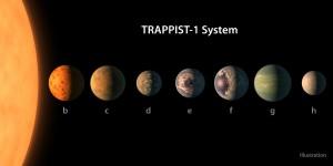pilt1 TRAPPIST-1