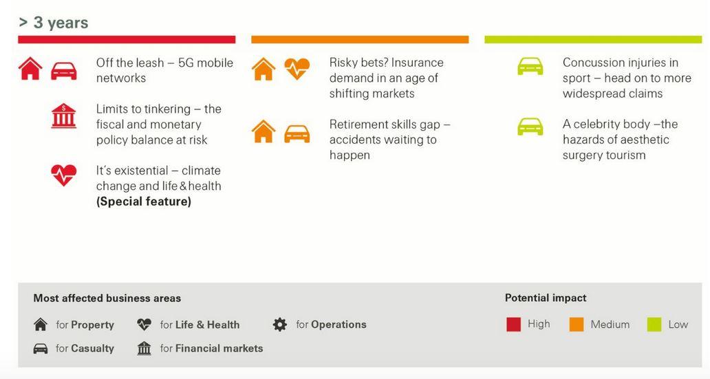 Kindlustusfirma SWISS RE hoiatab: 5G ei ole turvaline